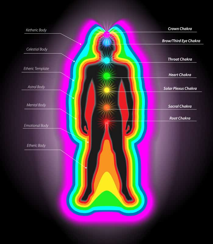 Auric energy body